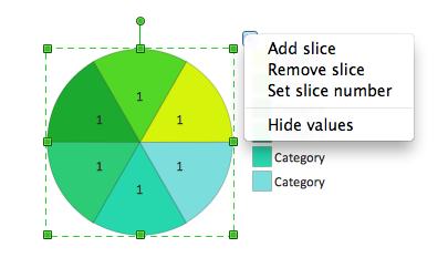 Draw Pie chart