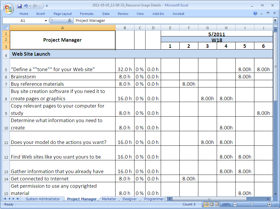 Generating Standard Project Reports On Pc Conceptdraw
