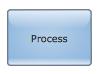 Flowchart process symbol