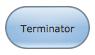 Flowchart terminator symbol